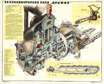 """1176. Военный ретро плакат: Бензомоторная пила """"Дружба"""""""