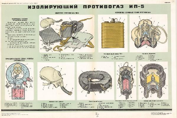 1177. Военный ретро плакат: Изолирующий противогаз ИП-5