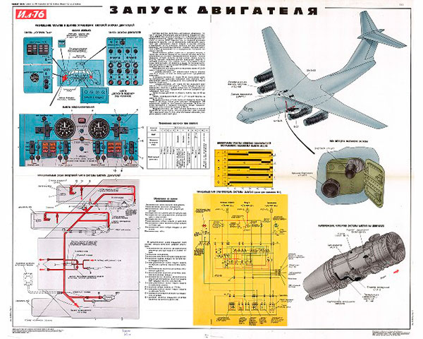 1180. Военный ретро плакат: Запуск двигателя