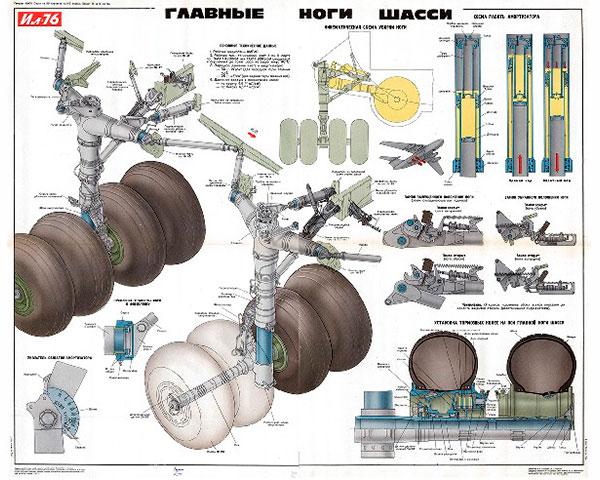 1185. Военный ретро плакат: Главные ноги шасси