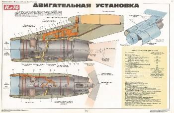 1186. Военный ретро плакат: Двигательная установка