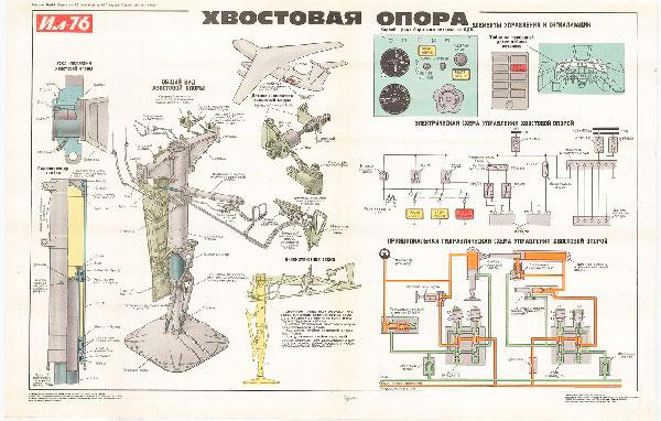 1187. Военный ретро плакат: Хвостовая опора