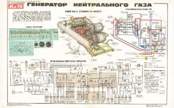 1188. Военный ретро плакат: Генератор нейтрального газа