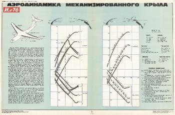 1190. Военный ретро плакат: Аэродинамика механизированного крыла