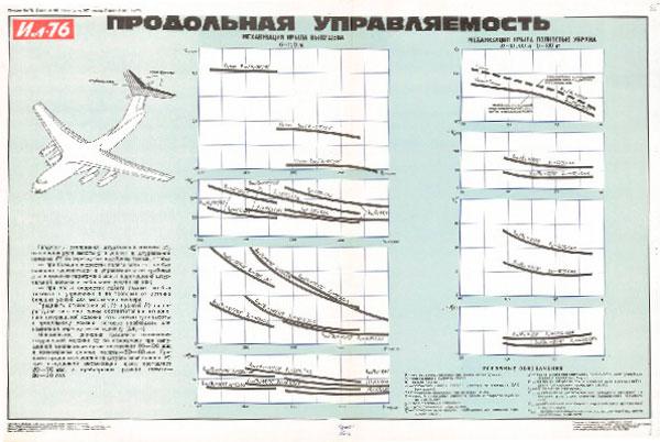 1193. Военный ретро плакат: Продольная управляемость