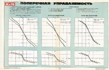 1195. Военный ретро плакат: Поперечная управляемость