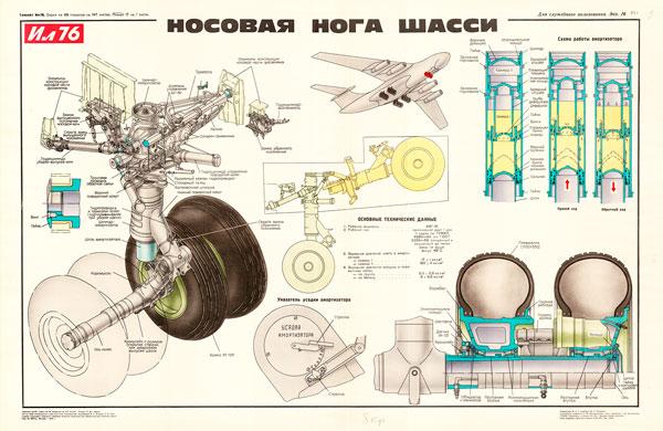 1197 (3). Военный ретро плакат: Носовая нога шасси