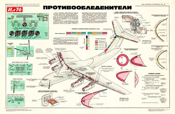 1197 (5). Военный ретро плакат: Противообледенители