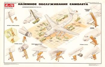1197 (6). Военный ретро плакат: Наземное обслуживание самолета