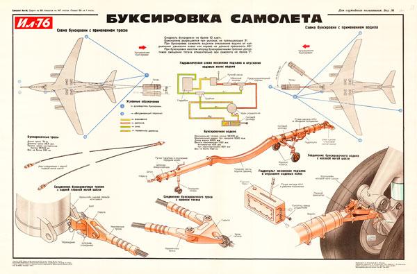 1197 (7). Военный ретро плакат: Буксировка самолета