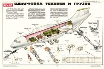 1197 (8). Военный ретро плакат: Швартовка техники и грузов