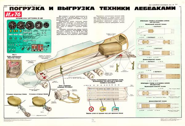 1197 (9). Военный ретро плакат: Погрузка и выгрузка техники лебедками