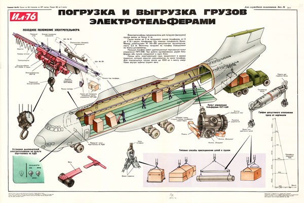1197 (10). Военный ретро плакат: Погрузка и выгрузка грузов электротельферами