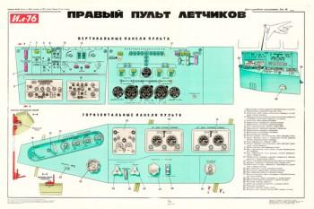 1197 (11). Военный ретро плакат: Правый пульт летчиков