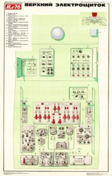 1197 (12). Военный ретро плакат: Верхний электрощиток