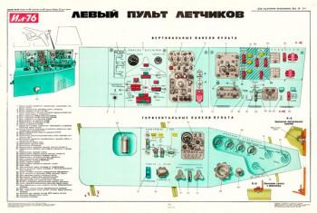 1197 (13). Военный ретро плакат: Левый пульт летчиков