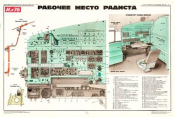 1197 (14). Военный ретро плакат: Рабочее место радиста