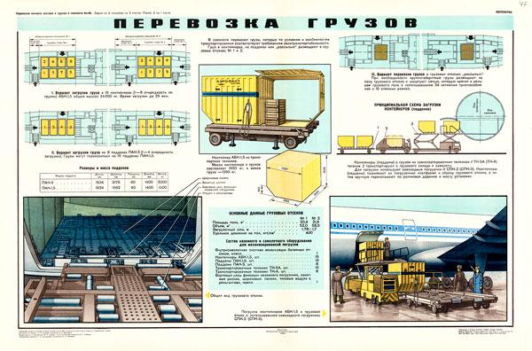 1197 (15). Военный ретро плакат: Перевозка грузов