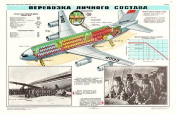 1197 (16). Военный ретро плакат: Перевозка личного состава