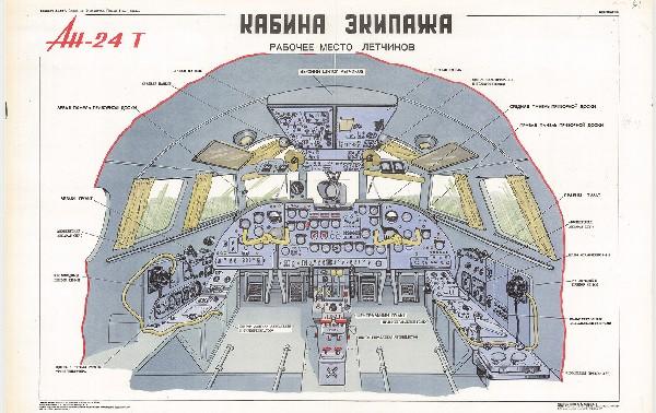1198. Военный ретро плакат: Кабина экипажа (АН-24 т)