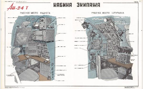 1199. Военный ретро плакат: Кабина экипажа (АН-24 т) часть 2