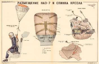 1200. Военный ретро плакат: Размещение НАЗ-7 и спинка кресла
