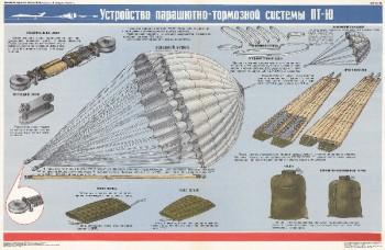 1201. Военный ретро плакат: Устройство парашютно-тормозной системы ПТ-Ю