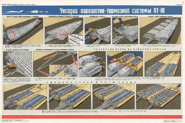1203. Военный ретро плакат: Укладка парашютно-тормозной системы ПТ-Ю