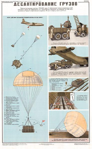1205. Военный ретро плакат: Десантирование грузов
