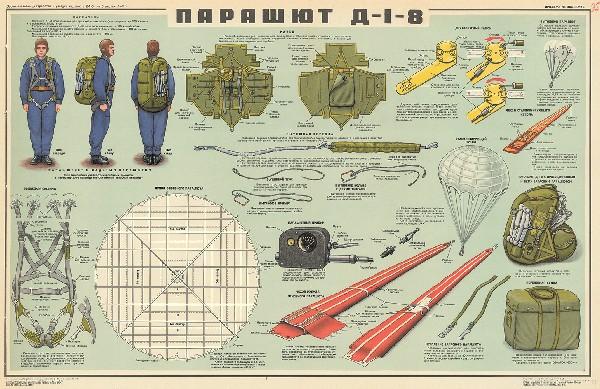 1207. Военный ретро плакат: Парашют Д-1-8