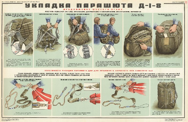 1208. Военный ретро плакат: Укладка парашюта Д-1-8
