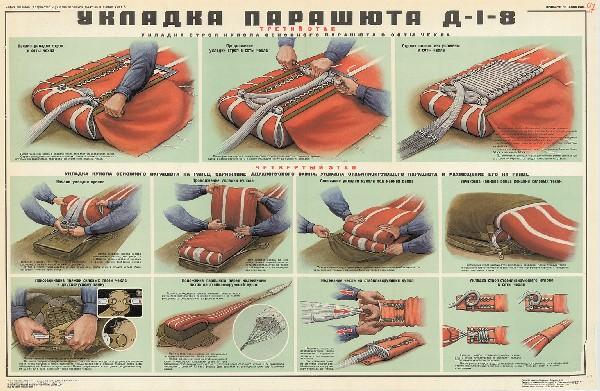 1210. Военный ретро плакат: Укладка парашюта Д-1-8 (часть 3)