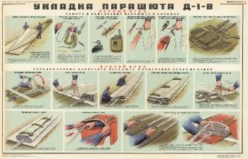1211. Военный ретро плакат: Укладка парашюта Д-1-8 (часть 4)