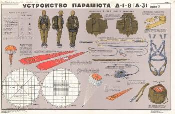 1212. Военный ретро плакат: Устройство парашюта Д-1-81212. Военный ретро плакат: Устройство парашюта Д-1-8 (Д-3)