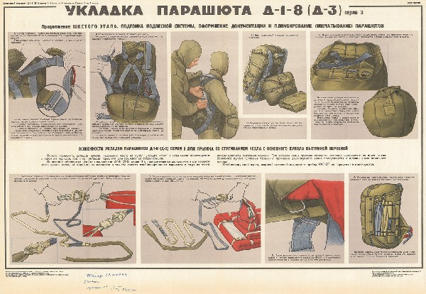 1213. Военный ретро плакат: Укладка парашюта Д-1-8 (Д-3)