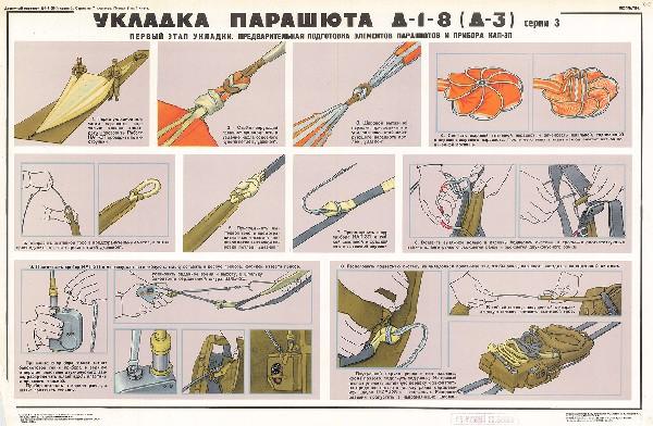 1215. Военный ретро плакат: Укладка парашюта Д-1-8 (Д-3) часть 2