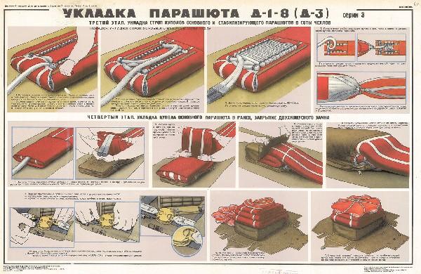 1216. Военный ретро плакат: Укладка парашюта Д-1-8 (Д-3) часть 3