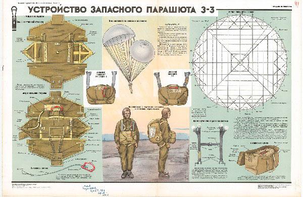 1217. Военный ретро плакат: Устройство запасного парашюта Э-3