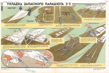 1218. Военный ретро плакат: Укладка запасного парашюта Э-3