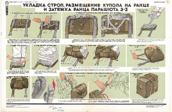 1219. Военный ретро плакат: Укладка строп, размещение купола на ранце и затяжка ранца парашюта Э-3