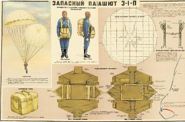 1220. Военный ретро плакат: Запасной парашют З-1-П