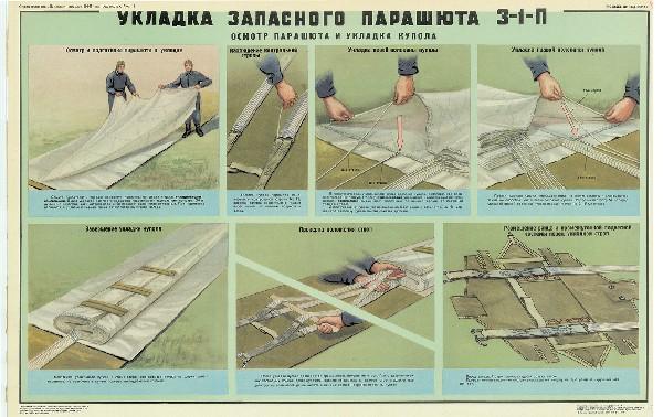 1221. Военный ретро плакат: Укладка запасного парашюта З-1-П