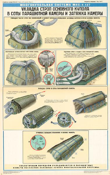 1222. Военный ретро плакат: Укладка строп основного купола в соты парашютной камеры и затяжка камеры
