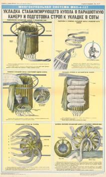 1223. Военный ретро плакат: Укладка стабилизирующего купола в парашютную камеру и подготовка строп к укладке в соты