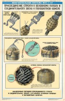1224. Военный ретро плакат: Присоединение стренги к основному куполу и соединительного звена к парашютной камере