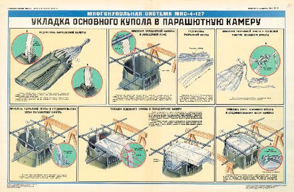 1226. Военный ретро плакат: Укладка основного купола в парашютную камеру