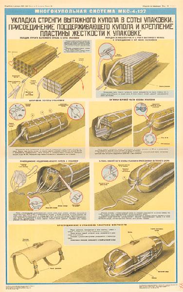 1228. Военный ретро плакат: Укладка стренги вытяжного купола в соты упаковки.Присоединение поддерживающего купола и крепление пластины жесткости к упаковке.