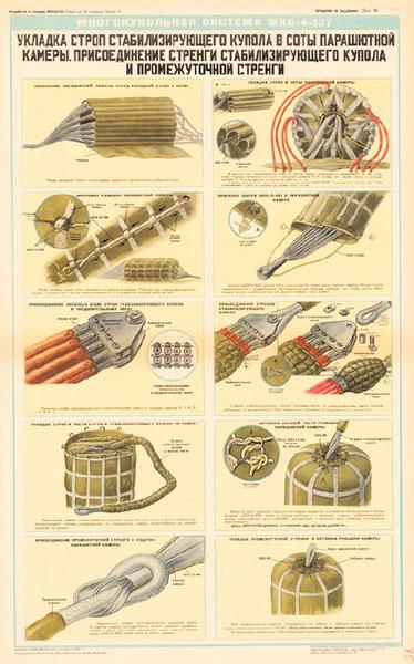 1229. Военный ретро плакат: Укладка строп стабилизирующего купола в соты парашютной камеры. Присоединение стреньги стабилизирующего купола и прмежуточной стренги.