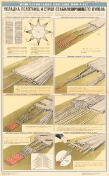 1230. Военный ретро плакат: Укладка полотнищ и строп стабилизирующего купола.