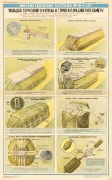 1231. Военный ретро плакат: Укладка тормозного купола и строп в парашютную камеру